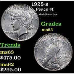 1928-s Peace Dollar $1 Grades Select Unc