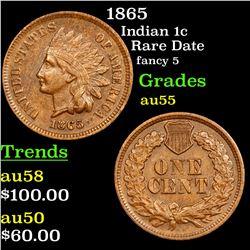 1865 Indian Cent 1c Grades Choice AU