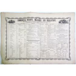 Old Commercial Weights and Measures Broadside  (85156)