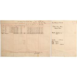 Orpha May Mine Ore Shipment Record, Victor, CO  (90308)