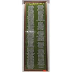 "Tall Framed Hawaii Medal of Honor Roll Names 25"" x 73"""
