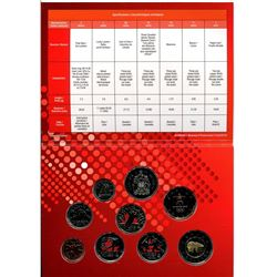 2010 - canada eleven coin olympic special edition uncirculated set, men's ice hockey, womens ice hoc
