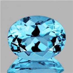NATURAL SKY BLUE TOPAZ [FLAWLESS-VVS]