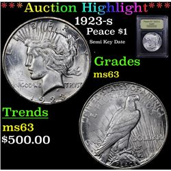 ***Auction Highlight*** 1928-s Peace Dollar $1 Graded Select Unc By USCG (fc)