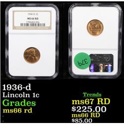 NGC 1936-d Lincoln Cent 1c Graded ms66 rd By NGC