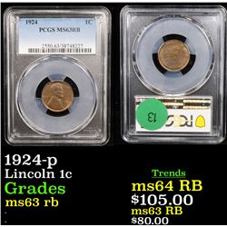 PCGS 1924-p Lincoln Cent 1c Graded ms63 rb By PCGS