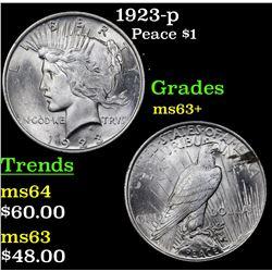1923-p Peace Dollar $1 Grades Select+ Unc