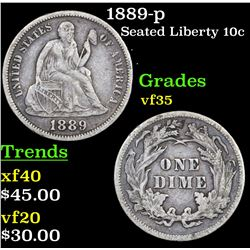 1889-p Seated Liberty Dime 10c Grades vf++