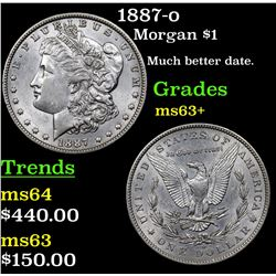 1887-o Morgan Dollar $1 Grades Select+ Unc