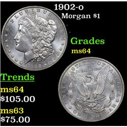 1902-o Morgan Dollar $1 Grades Choice Unc