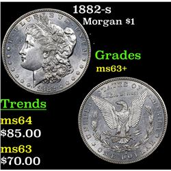 1882-s Morgan Dollar $1 Grades Select+ Unc