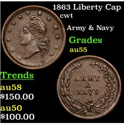 1863 Liberty Cap Civil War Token 1c Grades Choice AU