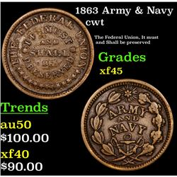 1863 Army & Navy Civil War Token 1c Grades xf+