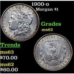 1900-o Morgan Dollar $1 Grades Select Unc