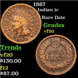 1867 Indian Cent 1c Grades vf, very fine