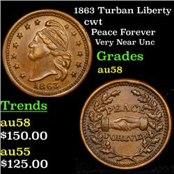 1863 Turban Liberty Civil War Token 1c Grades Choice AU/BU Slider