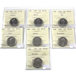 1999 Canada 25-cent ICCS Certified MS-64. January, March, May, June, August, September & October. 7p