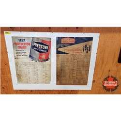 """Framed Automotive Specification Charts (1 is Prestone & 1 is Eveready) Frame Size 27"""" x 20"""""""