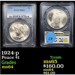 PCGS 1924-p Peace Dollar $1 Graded ms64 By PCGS