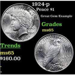 1924-p Peace Dollar $1 Grades GEM Unc