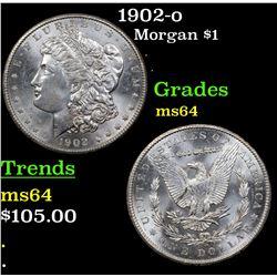 1902-o Morgan Dollar $1 Grades Choice Unc
