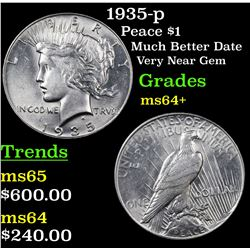 1935-p Peace Dollar $1 Grades Choice+ Unc