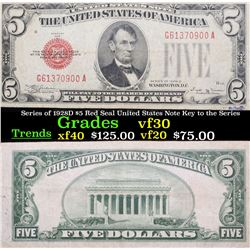 Series of 1928D $5 Red Seal United States Note Key to the Series Grades vf++