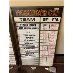 Presidents cup tally sign 4ftx2ft