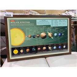 "SOLAR SYSTEM MAP 23"" X 36"""