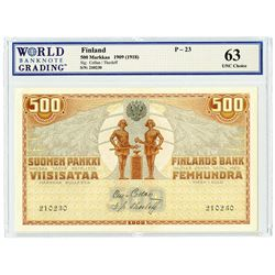 Finland, Peoples Commissariat Issue. 1909 (1918). Issued Banknote.