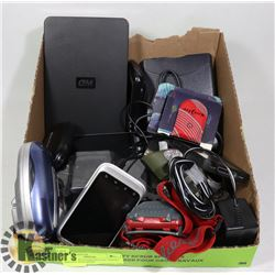 FLAT OF  ELECTRONICS INC SMART PHONES AND MORE