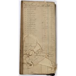 Rare 1880 Ledger From Comstock  (124512)