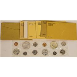 Republic of Panama Proof Sets  (124022)