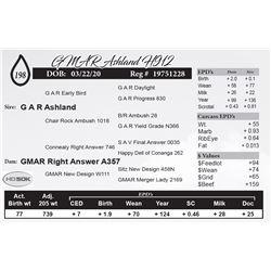 GMAR Ashland H912