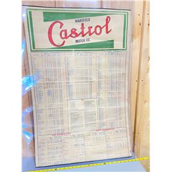 WAKEFIELD CASTROL 1940's MECHANIC WALL CHART
