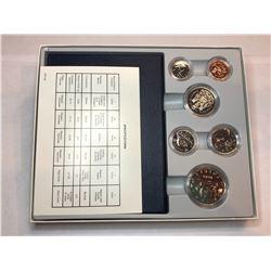 1981/1983/1986 Royal Canadian Mint Specimen Sets