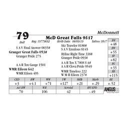 McD Great Falls 9517