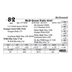 McD Great Falls 9547