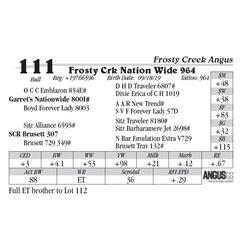 Frosty Crk Nation Wide 964