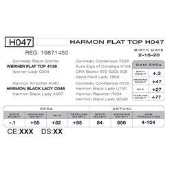 HARMON FLAT TOP H047