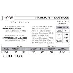 HARMON TITAN H095