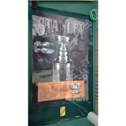 Stanley Cup Poster