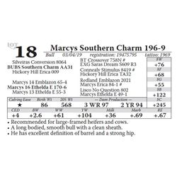 Marcys Southern Charm 196-9