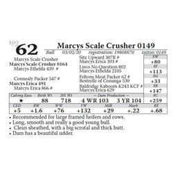 Marcys Scale Crusher 0149