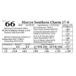 Marcys Southern Charm 17-0