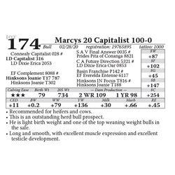 Marcys 20 Capitalist 100-0