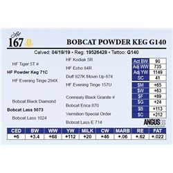Bobcat Powder Keg G140