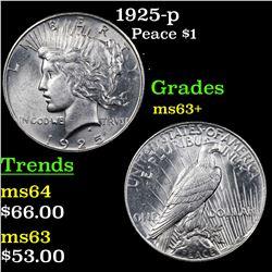 1925-p Peace Dollar $1 Grades Select+ Unc