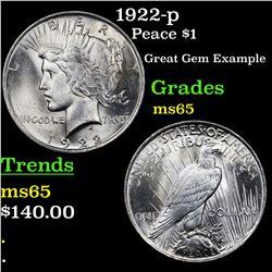 1922-p Peace Dollar $1 Grades GEM Unc