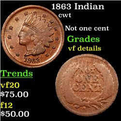 1863 Indian Civil War Token 1c Grades vf details
